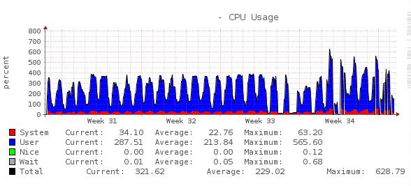 cpu_usage.png